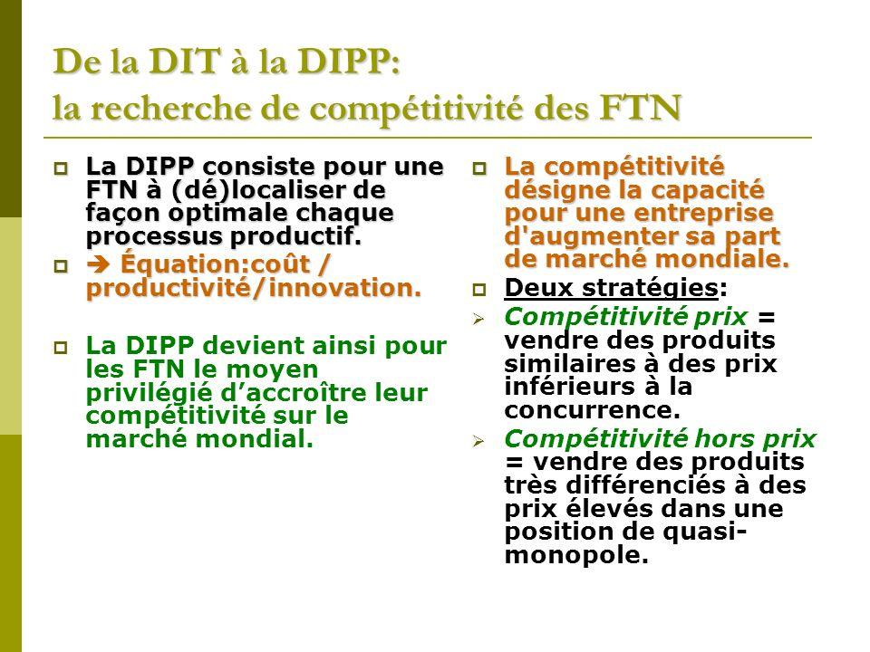 De la DIT à la DIPP: la recherche de compétitivité des FTN La DIPP consiste pour une FTN à (dé)localiser de façon optimale chaque processus productif.