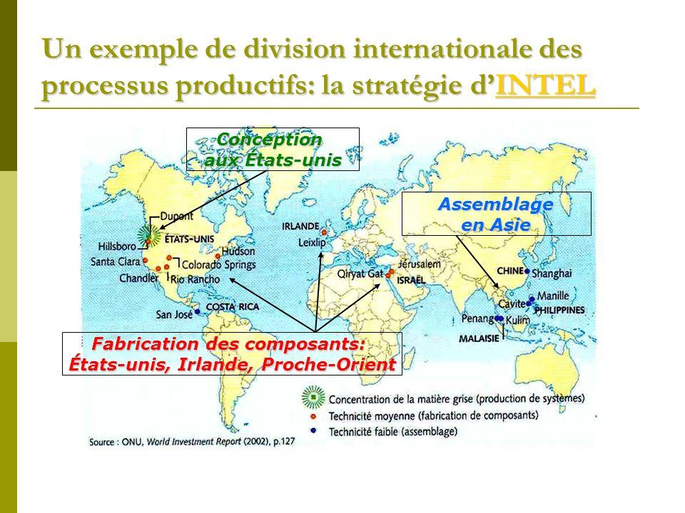 Un exemple de division internationale des processus productifs: la stratégie dINTEL INTEL Conception aux États-unis Fabrication des composants: États-