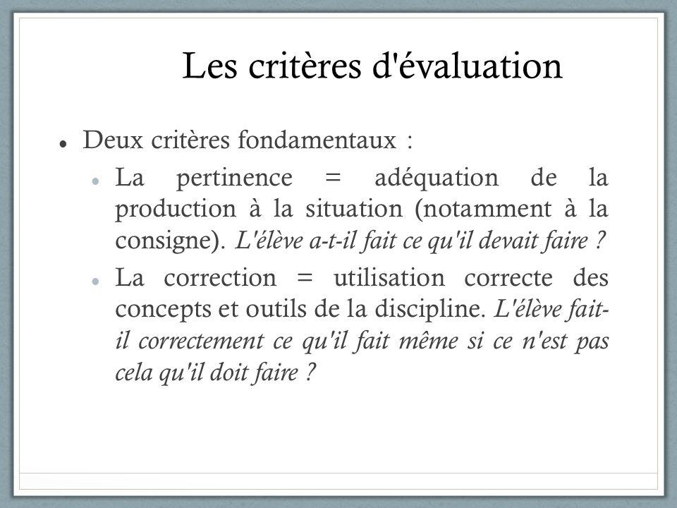 Les critères d'évaluation Deux critères fondamentaux : La pertinence = adéquation de la production à la situation (notamment à la consigne). L'élève a