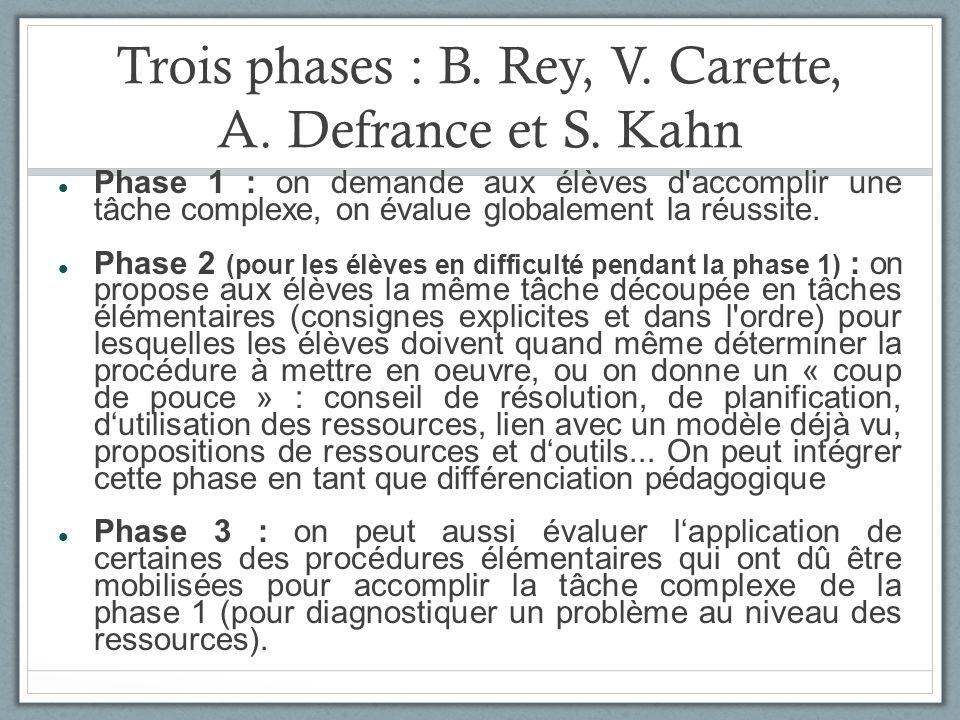 Trois phases : B. Rey, V. Carette, A. Defrance et S. Kahn Phase 1 : on demande aux élèves d'accomplir une tâche complexe, on évalue globalement la réu