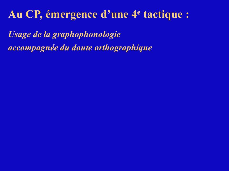 Au CP, émergence dune 4 e tactique : Usage de la graphophonologie accompagnée du doute orthographique