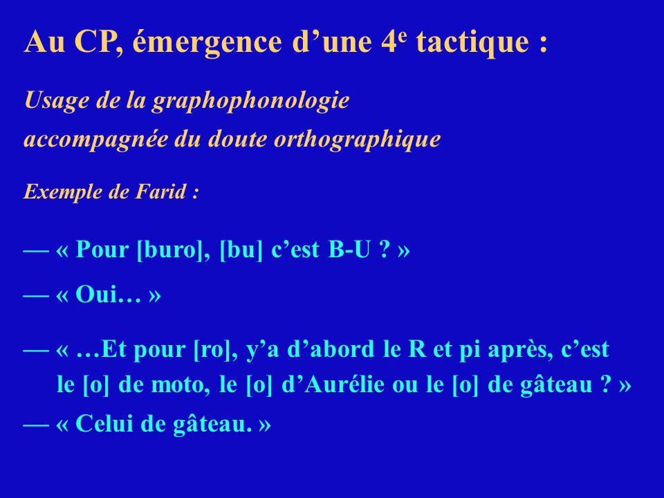 Au CP, émergence dune 4 e tactique : Usage de la graphophonologie accompagnée du doute orthographique Exemple de Farid : « Pour [buro], [bu] cest B-U