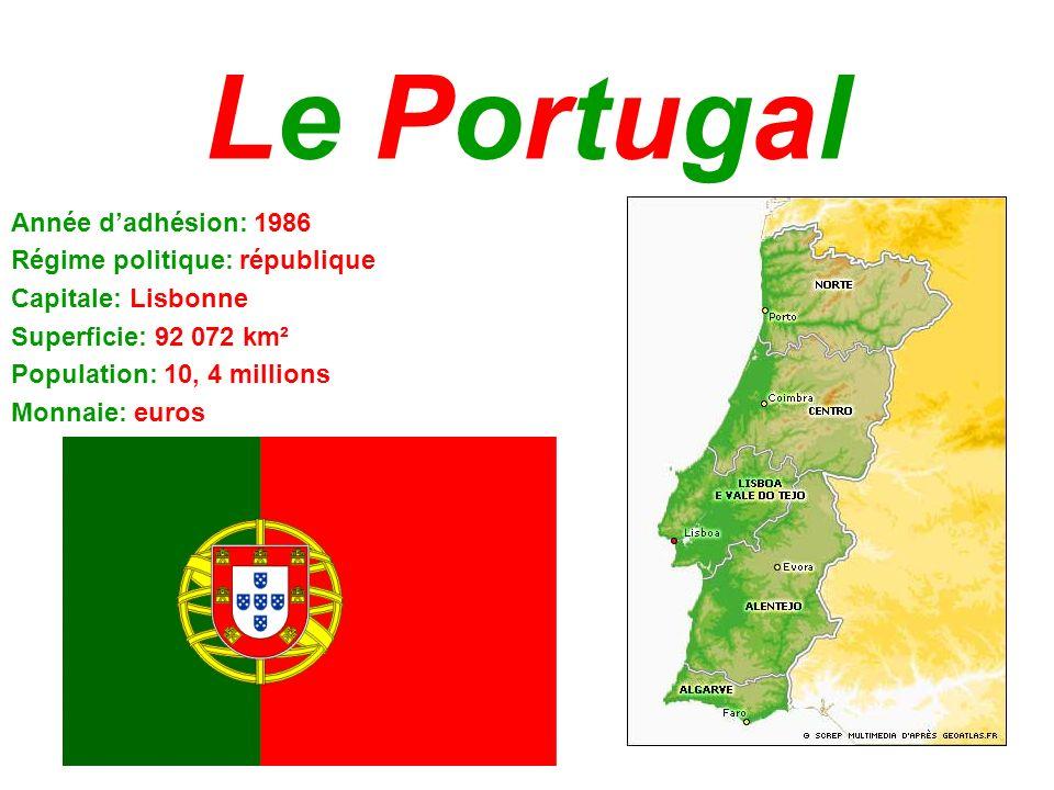 Le Portugal Année dadhésion: 1986 Régime politique: république Capitale: Lisbonne Superficie: 92 072 km² Population: 10, 4 millions Monnaie: euros