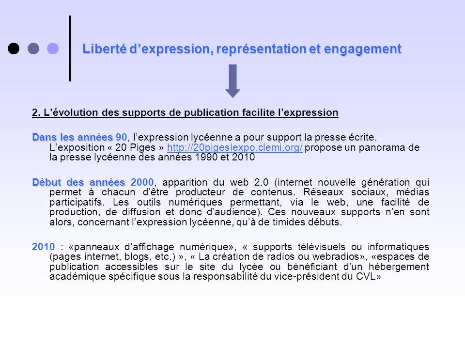 Liberté dexpression, représentation et engagement 2. Lévolution des supports de publication facilite lexpression Dans les années Dans les années 90, l