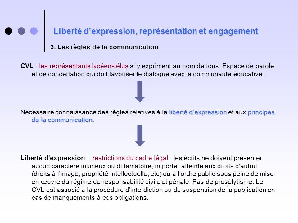 Liberté dexpression, représentation et engagement 3. Les règles de la communication CVL : les représentants lycéens élus s y expriment au nom de tous.