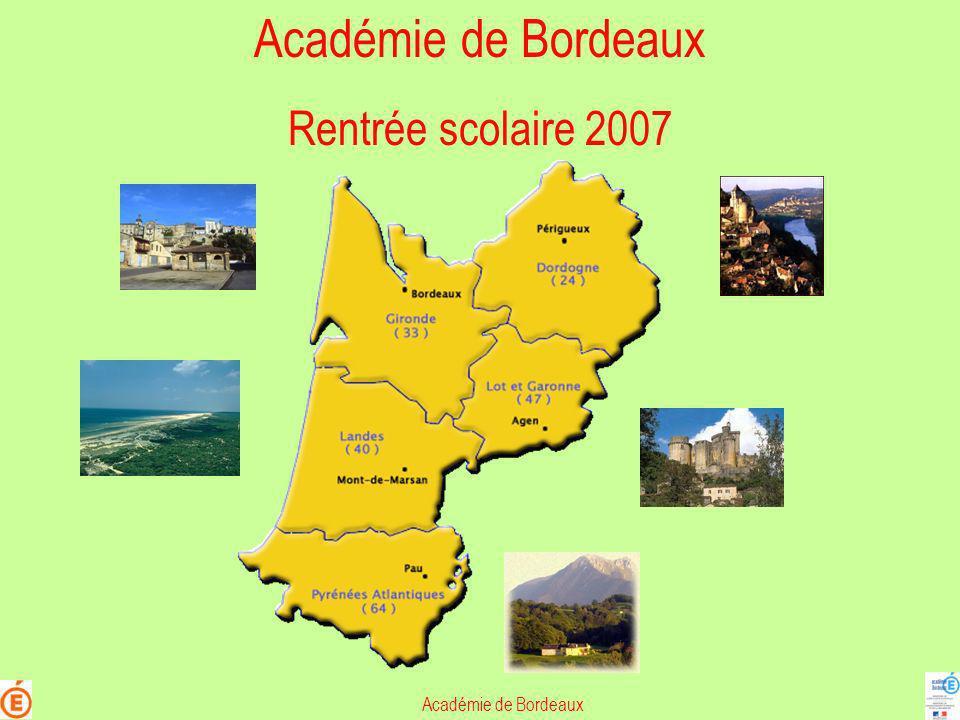 Examens – session 2007 Résultats du baccalauréat Baccalauréat Professionnel (**) Académie : 4 017 candidats admis Gironde 2007 % Évolution / 2006 Points 81,5// Dordogne 2007 % Évolution / 2006 Points 83,4+ 7,7 Lot-et-Garonne 2007 % Évolution / 2006 Points 85,4+ 7,2 Landes 2007 % Évolution / 2005 Points 84,0+ 0,3 Pyrénées-Atlantiques 2007 % Évolution / 2006 Points 86,1+ 1,8 1975 admis Académie : 83,2% FM + DOM(*) : 77,5% 453 admis 421 admis 373 admis 795 admis Académie 2006 : 81,3 % (*) Hors séries agricoles (**) les candidats aquitains dont lexamen est géré par une autre académie ne sont pas compris dans cette statistique Académie de Bordeaux - Rentrée scolaire 2007