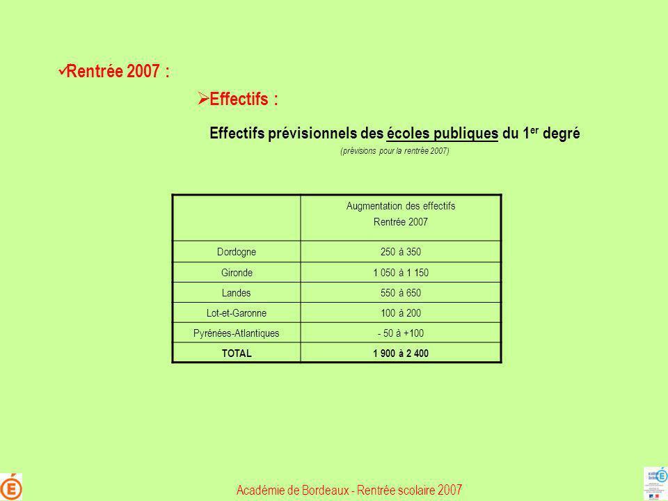 Rentrée 2007 : Effectifs : Effectifs prévisionnels des écoles publiques du 1 er degré (prévisions pour la rentrée 2007) Augmentation des effectifs Ren