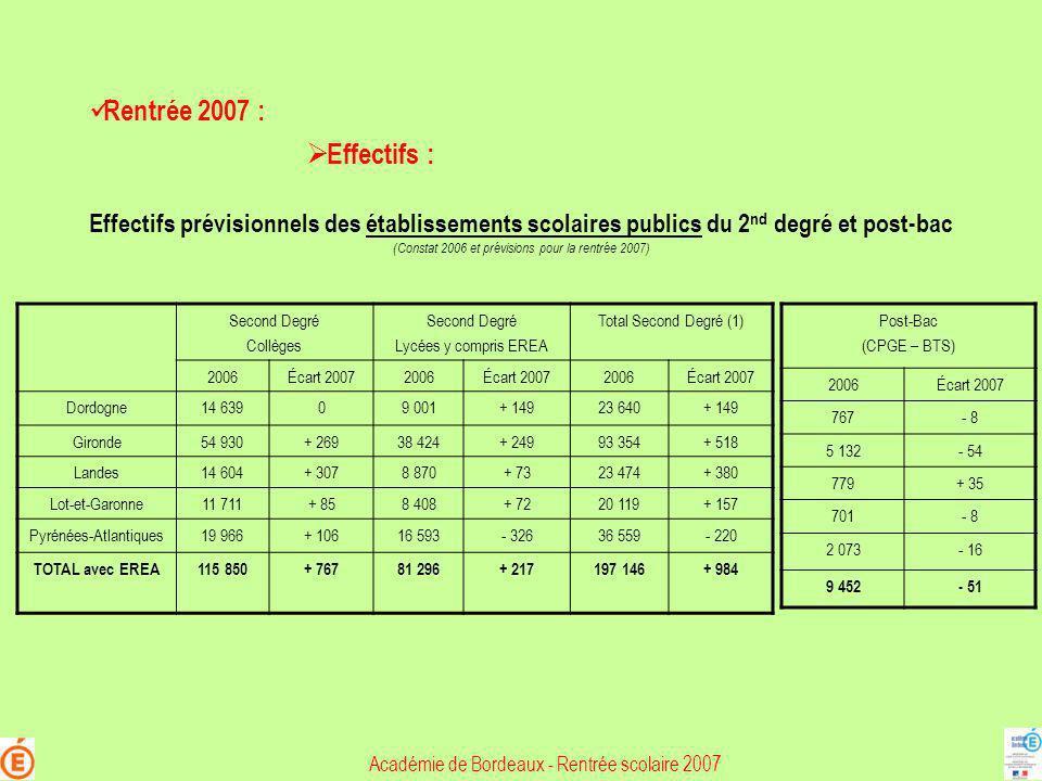 Rentrée 2007 : Effectifs : Effectifs prévisionnels des établissements scolaires publics du 2 nd degré et post-bac (Constat 2006 et prévisions pour la