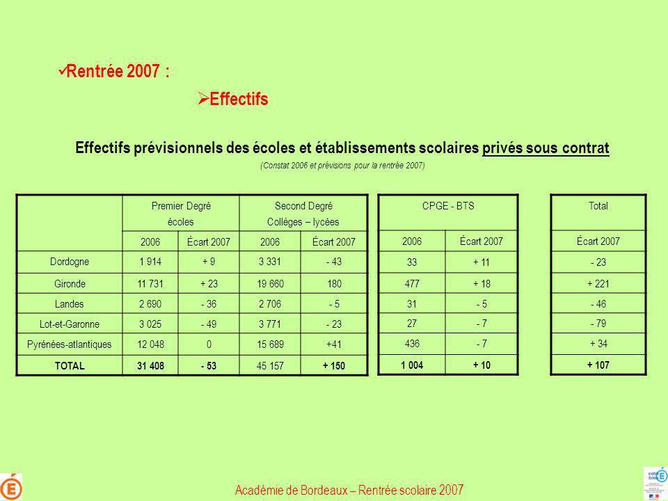 Rentrée 2007 : Effectifs Effectifs prévisionnels des écoles et établissements scolaires privés sous contrat (Constat 2006 et prévisions pour la rentré