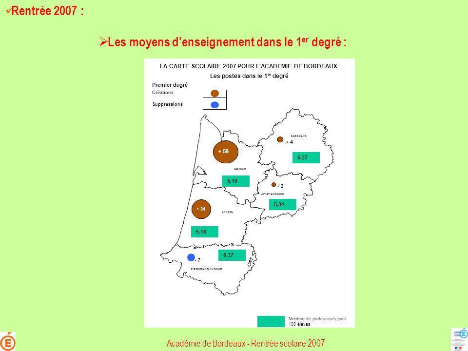 Rentrée 2007 : Les moyens denseignement dans le 1 er degré : + 2 + 58 + 37,5 + 34 LOT-ET-GARONNE LANDES GIRONDE DORDOGNE PYRENEES-ATLANTIQUES LA CARTE