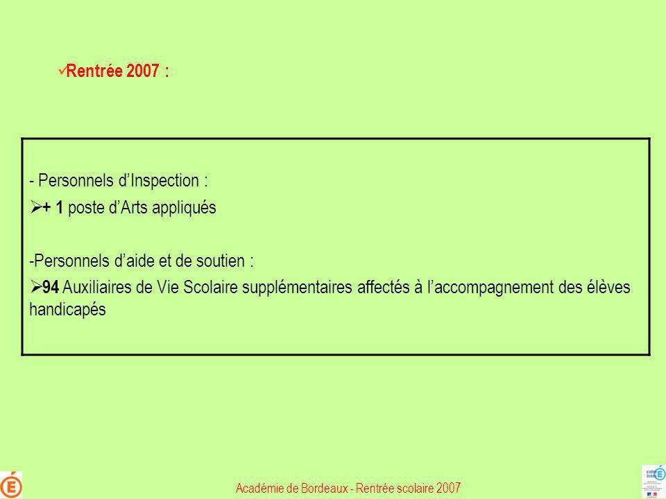 Rentrée 2007 : - Personnels dInspection : + 1 poste dArts appliqués -Personnels daide et de soutien : 94 Auxiliaires de Vie Scolaire supplémentaires a