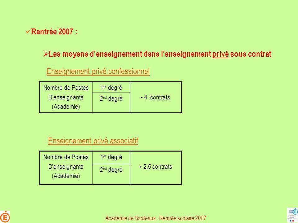 Rentrée 2007 : Académie de Bordeaux - Rentrée scolaire 2007 Les moyens denseignement dans lenseignement privé sous contrat Nombre de Postes Denseignan