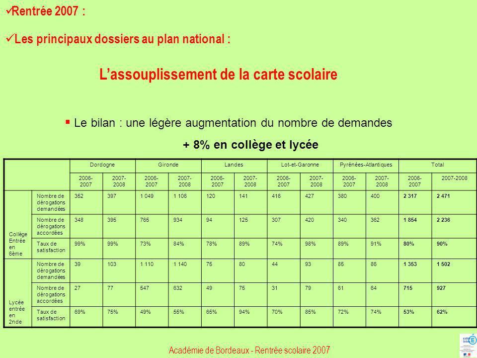 Le bilan : une légère augmentation du nombre de demandes + 8% en collège et lycée Académie de Bordeaux - Rentrée scolaire 2007 Rentrée 2007 : Les prin