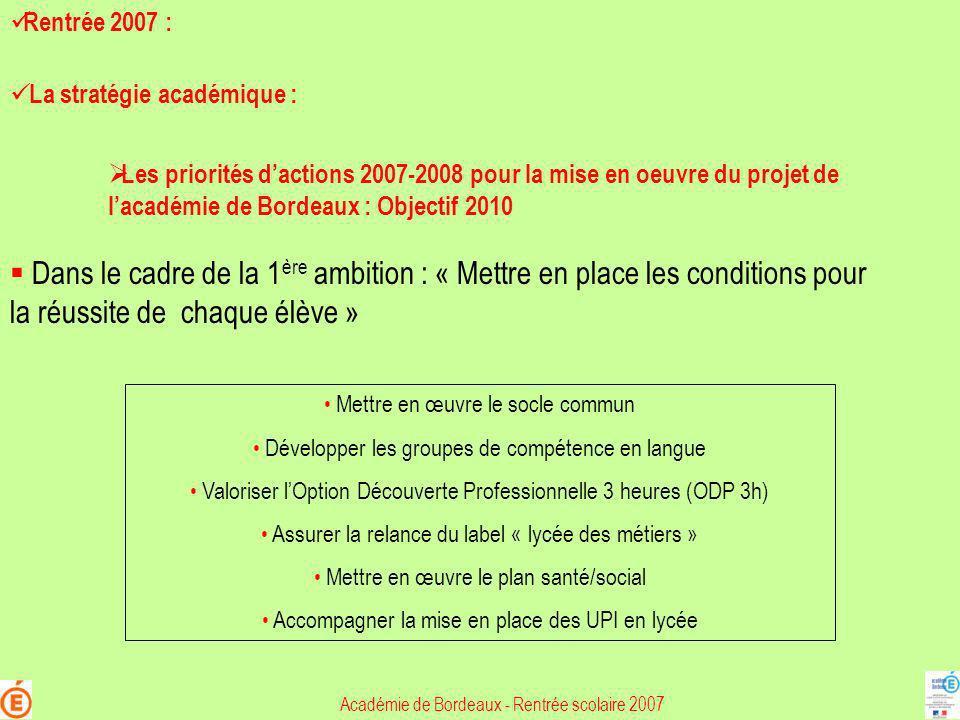 Les priorités dactions 2007-2008 pour la mise en oeuvre du projet de lacadémie de Bordeaux : Objectif 2010 La stratégie académique : Rentrée 2007 : Da
