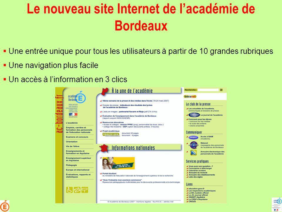 Le nouveau site Internet de lacadémie de Bordeaux Une entrée unique pour tous les utilisateurs à partir de 10 grandes rubriques Une navigation plus fa