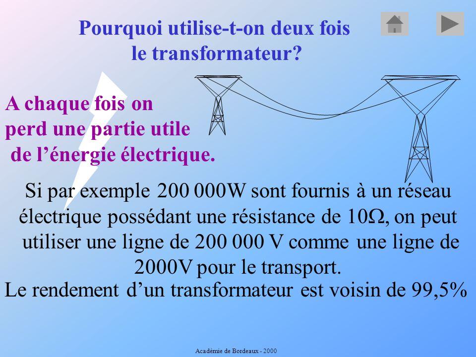 2- Calculer le volume deau nécessaire pour produire 1kWh dans une centrale hydroélectrique dont la hauteur de chute est de 500 m. 3- Calculer le volum