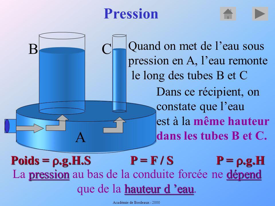 1-Déterminer en utilisant la centrale de Banca, la valeur de la constante (Cte) dans P 2-Appliquer cette formule pour les autres centrales. Selon vous