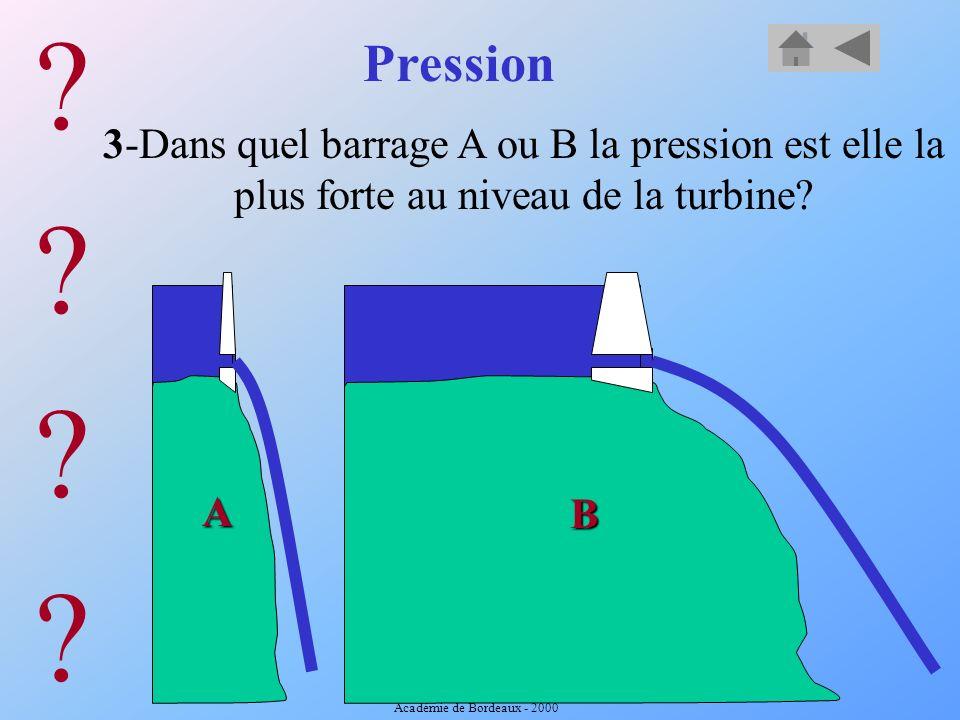Pression 1-Calculer pour la centrale des Forges la pression au niveau de la turbine. La hauteur de chute est de 150 m. 2-Calculer la force qui sexerce