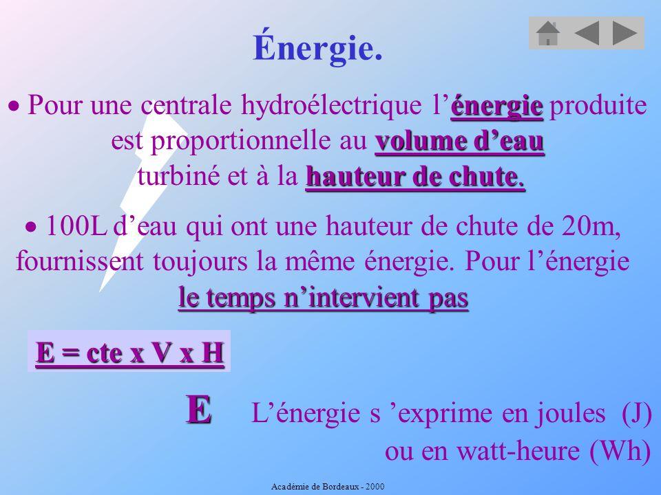 Puissance puissance Pour une centrale hydroélectrique, la puissance débit de leau est proportionnelle au débit de leau hauteur de chute. et à la haute