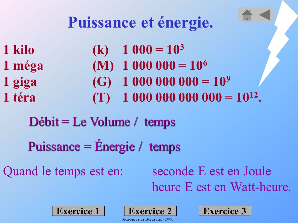 Énergie. énergie Pour une centrale hydroélectrique lénergie produite volume deau est proportionnelle au volume deau hauteur de chute. turbiné et à la