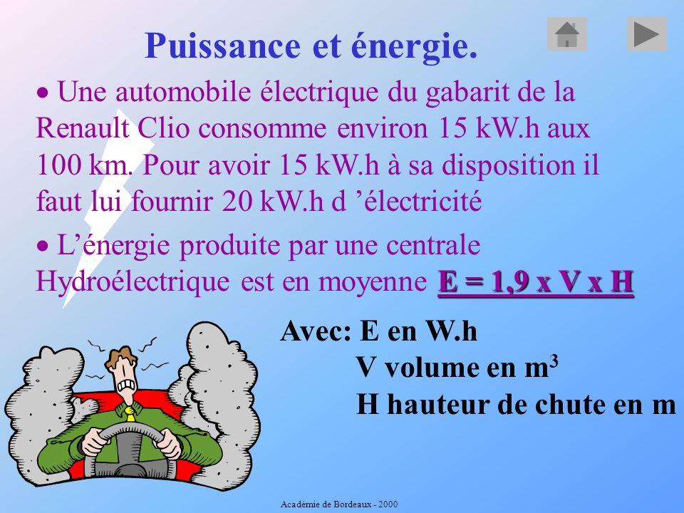Puissance et énergie. 1 kilo(k)1 000 = 10 3 1 méga(M)1 000 000 = 10 6 1 giga(G)1 000 000 000 = 10 9 1 téra(T)1 000 000 000 000 = 10 12. Débit = Le Vol