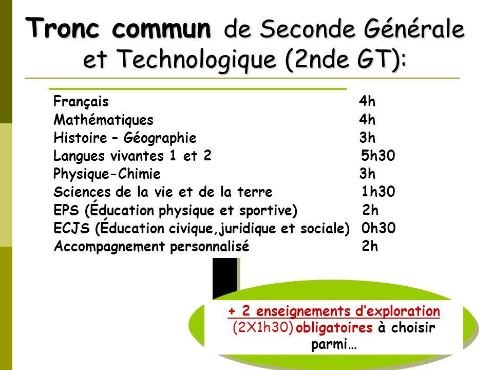 CIO Oloron Sainte Marie Tronc commun de Seconde Générale et Technologique (2nde GT): + 2 enseignements dexploration (2Χ1h30) obligatoires à choisir pa