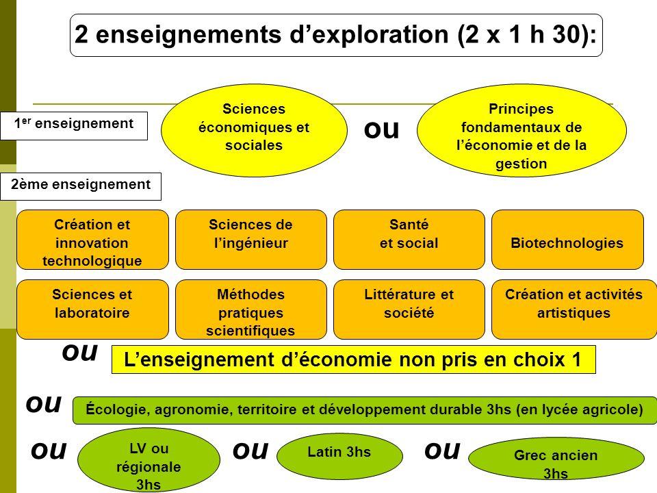 2 enseignements dexploration (2 x 1 h 30): 1 er enseignement Grec ancien 3hs ou Principes fondamentaux de léconomie et de la gestion 2ème enseignement