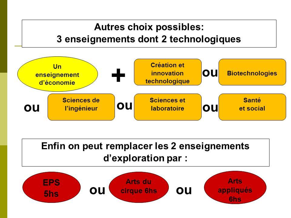 Autres choix possibles: 3 enseignements dont 2 technologiques Un enseignement déconomie + Création et innovation technologique Sciences de lingénieur