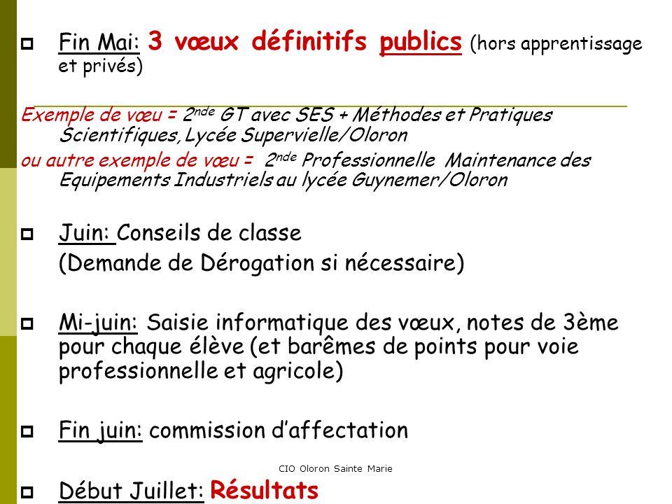 Fin Mai: 3 vœux définitifs publics (hors apprentissage et privés) Exemple de vœu = 2 nde GT avec SES + Méthodes et Pratiques Scientifiques, Lycée Supe