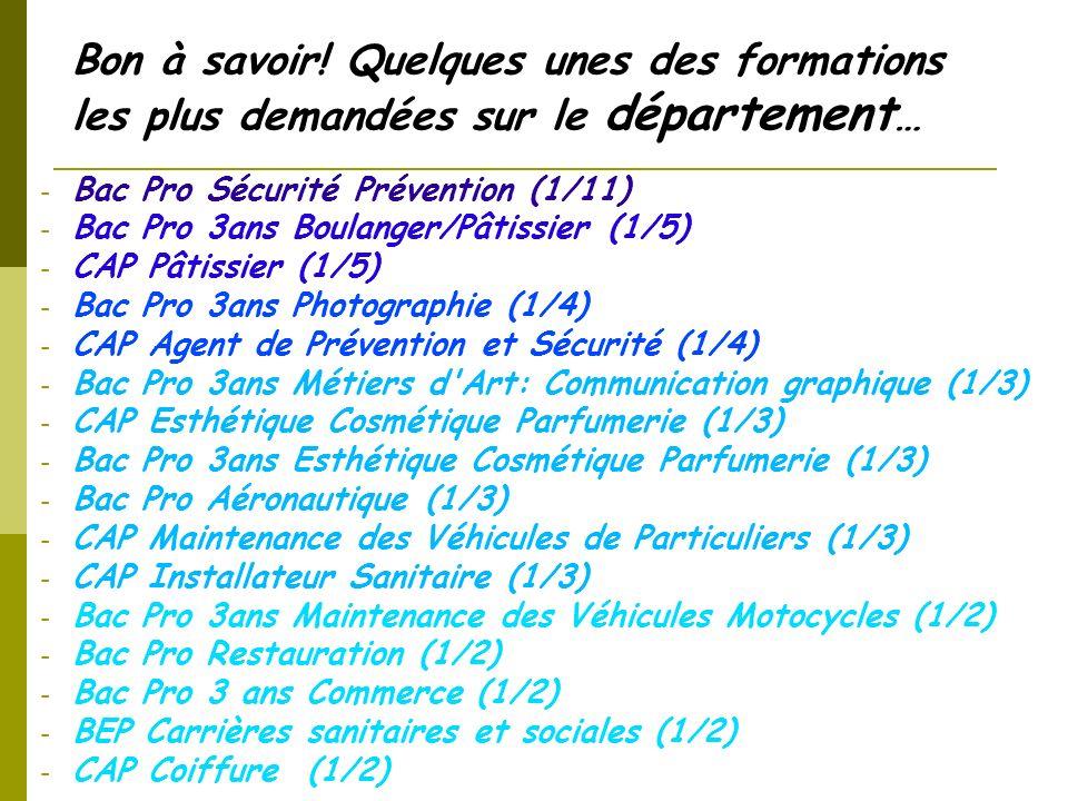 Bon à savoir! Quelques unes des formations les plus demandées sur le département … - Bac Pro Sécurité Prévention (1/11) - Bac Pro 3ans Boulanger/Pâtis