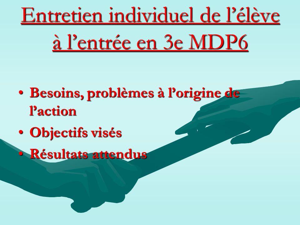 Entretien individuel de lélève à lentrée en 3e MDP6 Besoins, problèmes à lorigine de lactionBesoins, problèmes à lorigine de laction Objectifs visésOb
