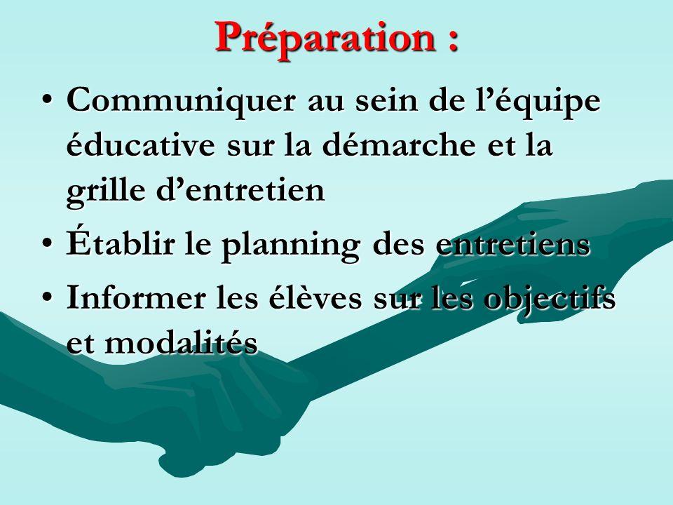 Préparation : Communiquer au sein de léquipe éducative sur la démarche et la grille dentretienCommuniquer au sein de léquipe éducative sur la démarche