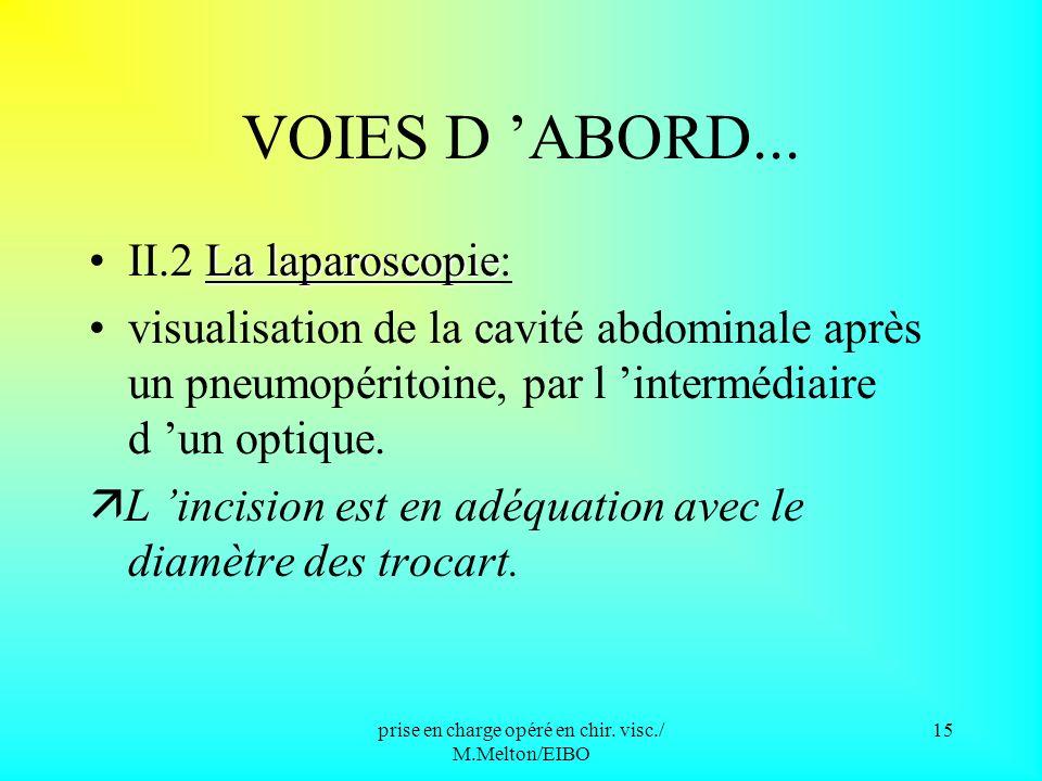 prise en charge opéré en chir. visc./ M.Melton/EIBO 14 II/ LES VOIES D ABORD CHIRURGICAL La laparotomie II.1 La laparotomie: Incision chirurgicale de