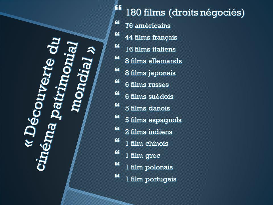 « Découverte du cinéma patrimonial mondial » 180 films (droits négociés) 180 films (droits négociés) 76 américains 76 américains 44 films français 44