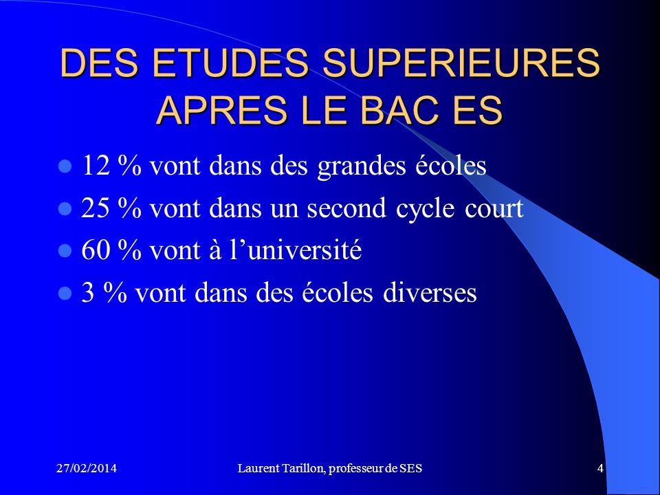 27/02/2014Laurent Tarillon, professeur de SES4 DES ETUDES SUPERIEURES APRES LE BAC ES 12 % vont dans des grandes écoles 25 % vont dans un second cycle court 60 % vont à luniversité 3 % vont dans des écoles diverses