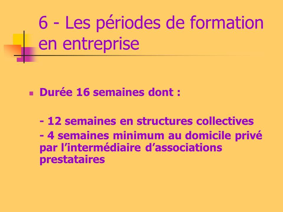 6 - Les périodes de formation en entreprise Durée 16 semaines dont : - 12 semaines en structures collectives - 4 semaines minimum au domicile privé pa