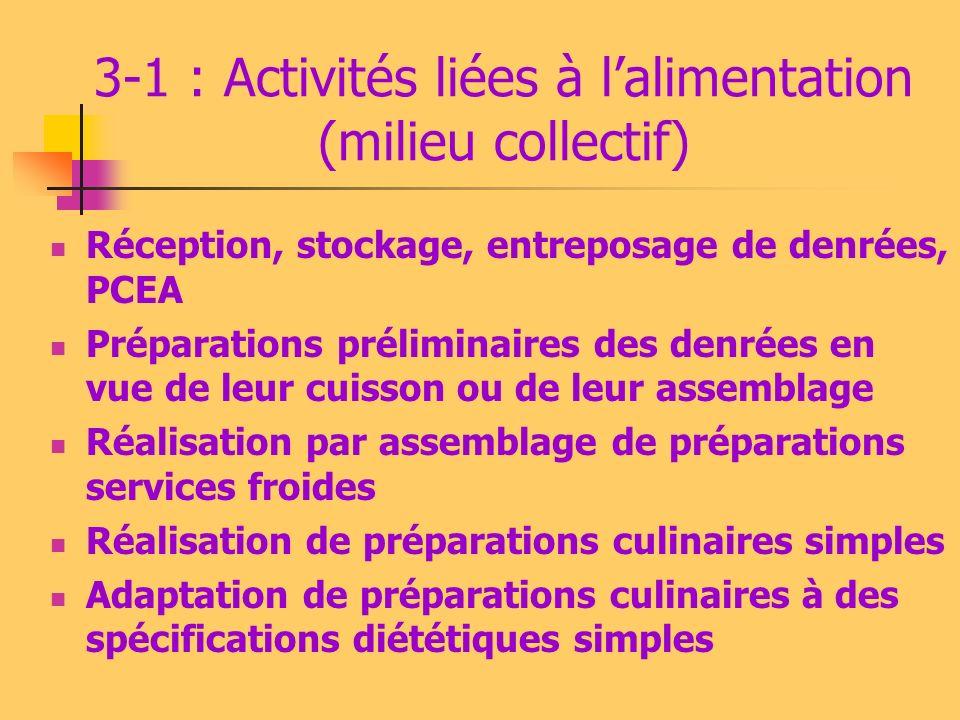 3-1 : Activités liées à lalimentation (milieu collectif) Réception, stockage, entreposage de denrées, PCEA Préparations préliminaires des denrées en v