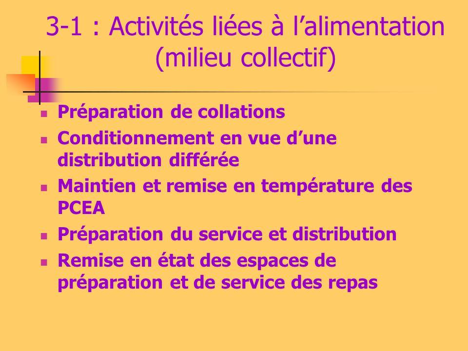 3-2: Activités dentretien du cadre de vie (milieu familial) Approvisionnement et entreposage des produits dentretien des locaux, des matériels Entretien du logement ou des espaces privés