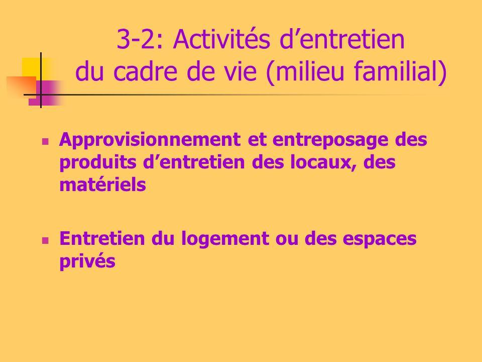 3-2: Activités dentretien du cadre de vie (milieu collectif) Gestion des matériels et des produits dentretien des locaux Entretien des espaces privés et des espaces collectifs