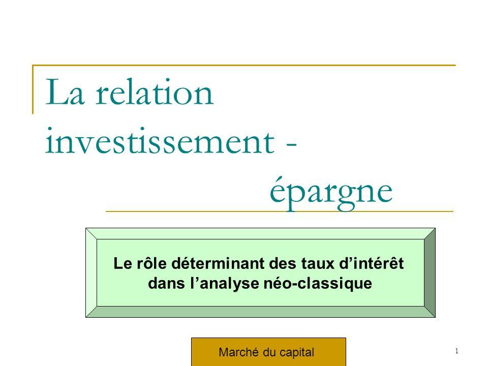 marché du travail1 La relation investissement - épargne Marché du capital Le rôle déterminant des taux dintérêt dans lanalyse néo-classique