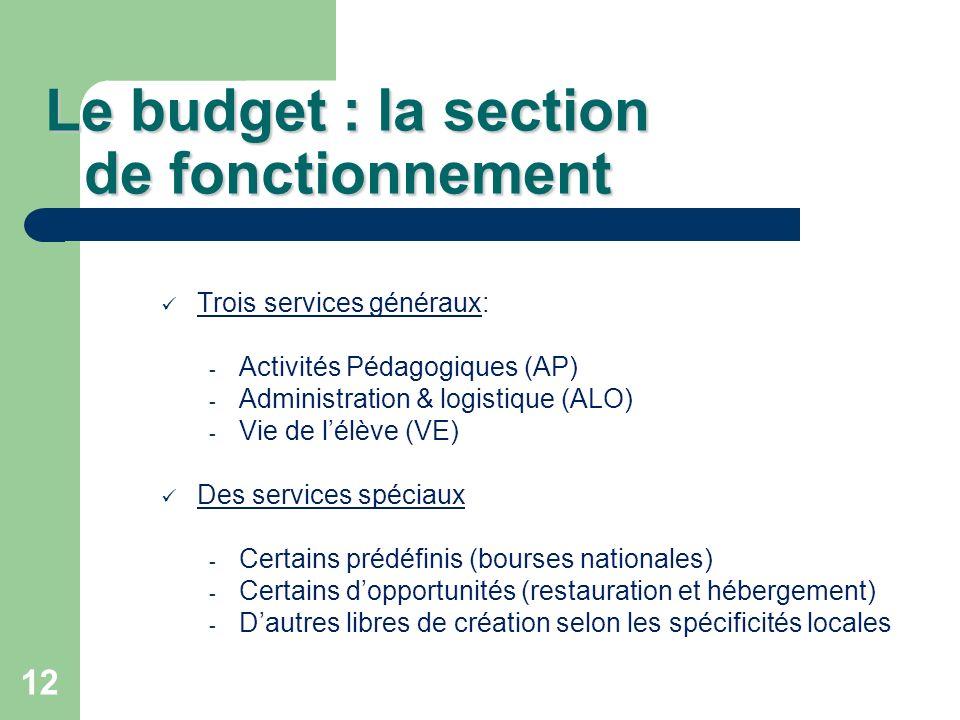 12 Le budget : la section de fonctionnement Trois services généraux: - Activités Pédagogiques (AP) - Administration & logistique (ALO) - Vie de lélève