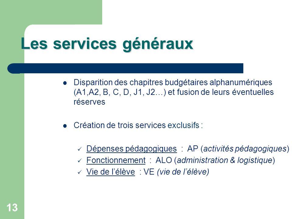 13 Les services généraux Disparition des chapitres budgétaires alphanumériques (A1,A2, B, C, D, J1, J2…) et fusion de leurs éventuelles réserves Créat
