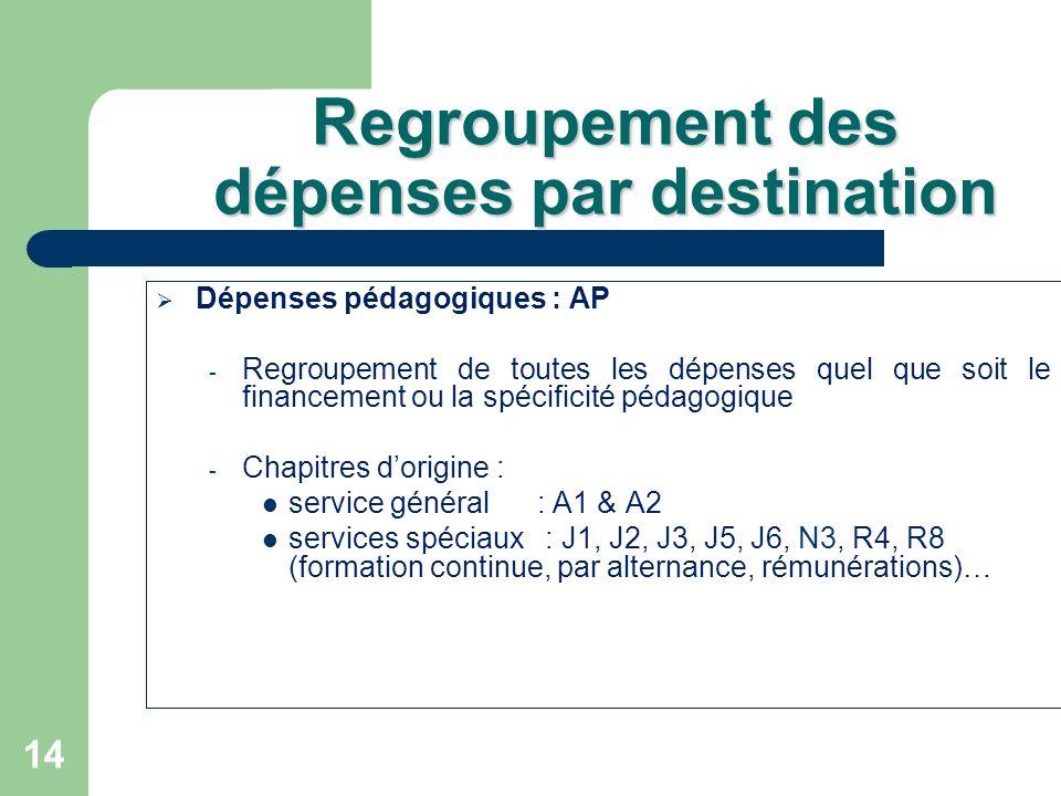 14 Regroupement des dépenses par destination Dépenses pédagogiques : AP - Regroupement de toutes les dépenses quel que soit le financement ou la spéci