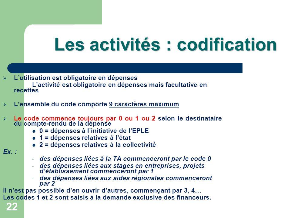 22 Les activités : codification Lutilisation est obligatoire en dépenses Lactivité est obligatoire en dépenses mais facultative en recettes Lensemble