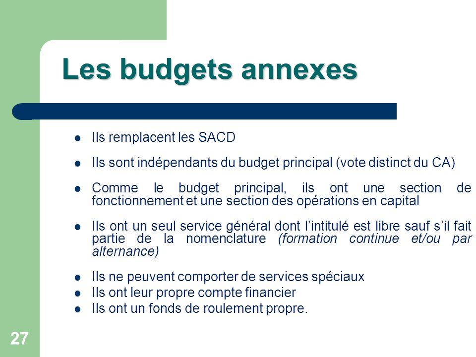 27 Les budgets annexes Ils remplacent les SACD Ils sont indépendants du budget principal (vote distinct du CA) Comme le budget principal, ils ont une