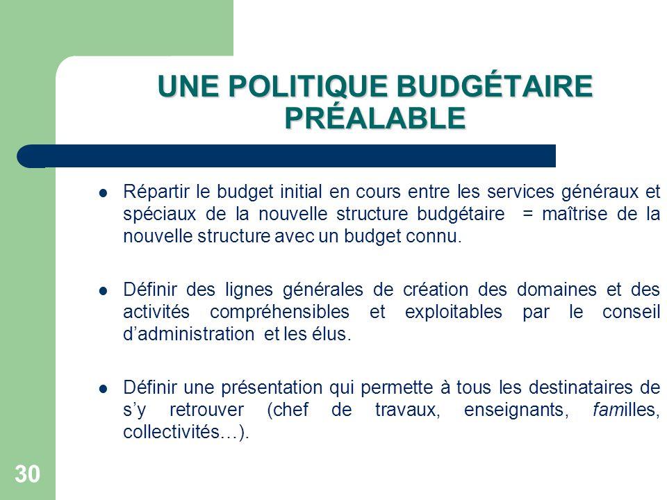 30 UNE POLITIQUE BUDGÉTAIRE PRÉALABLE Répartir le budget initial en cours entre les services généraux et spéciaux de la nouvelle structure budgétaire