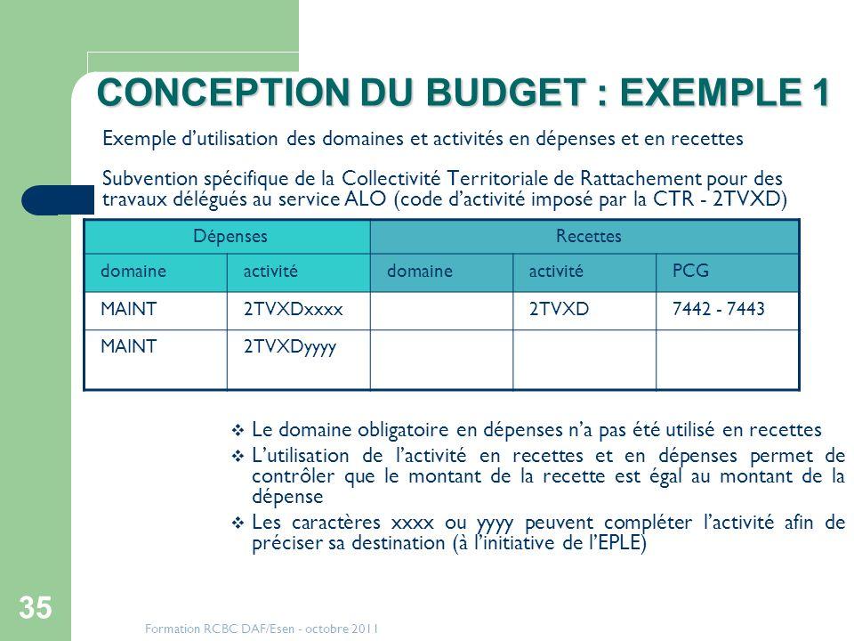 35 CONCEPTION DU BUDGET : EXEMPLE 1 Exemple dutilisation des domaines et activités en dépenses et en recettes Subvention spécifique de la Collectivité