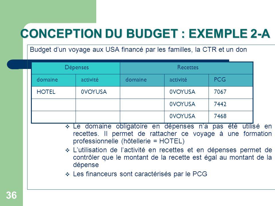 36 CONCEPTION DU BUDGET : EXEMPLE 2-A Budget dun voyage aux USA financé par les familles, la CTR et un don Le domaine obligatoire en dépenses na pas é