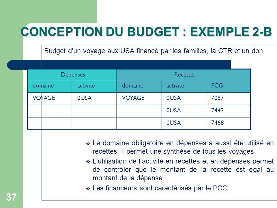 37 CONCEPTION DU BUDGET : EXEMPLE 2-B Budget dun voyage aux USA financé par les familles, la CTR et un don Le domaine obligatoire en dépenses a aussi
