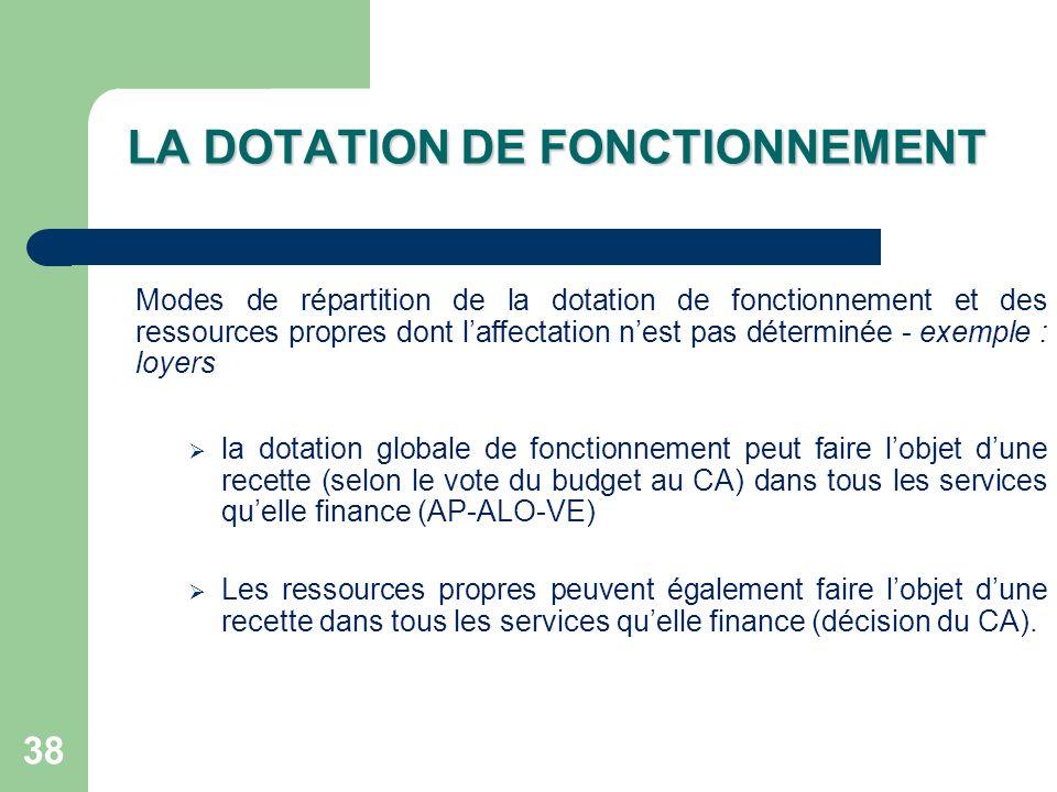 38 LA DOTATION DE FONCTIONNEMENT Modes de répartition de la dotation de fonctionnement et des ressources propres dont laffectation nest pas déterminée
